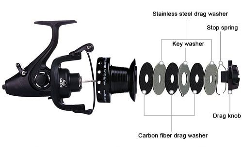 Drag on the Spinning Reel